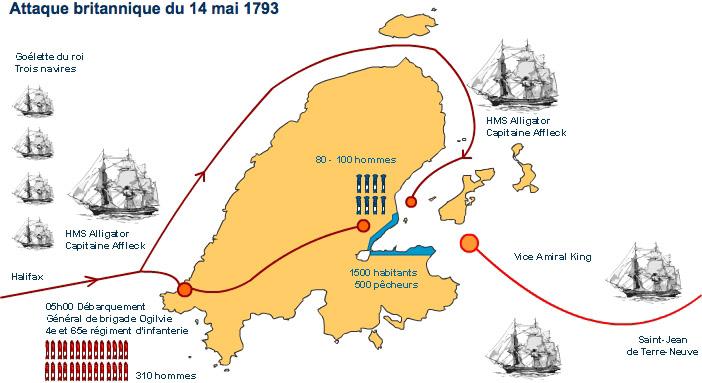 stpierre1793